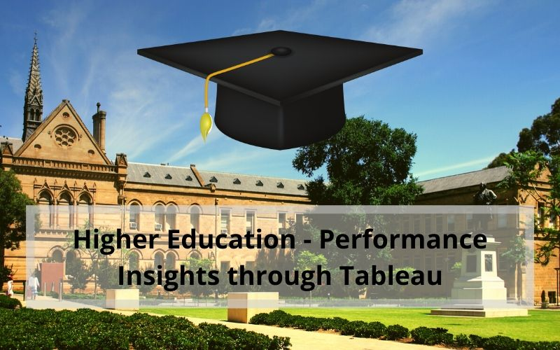 Higher Education Case Study Feature Image