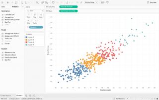 Tableau Dashboard Cluster Graph