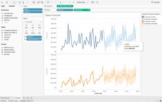 Tableau Sales Forecasting Visualisation