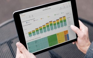 Tableau Dashboard on a Tablet Device