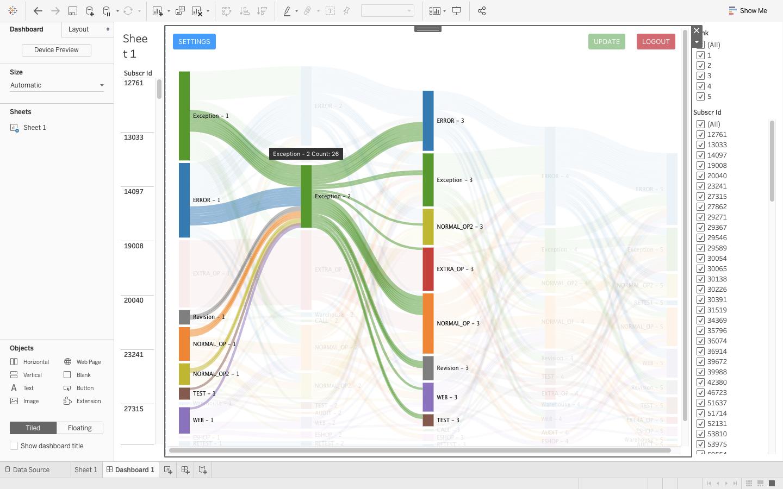 Tableau Sankey Diagram Extension