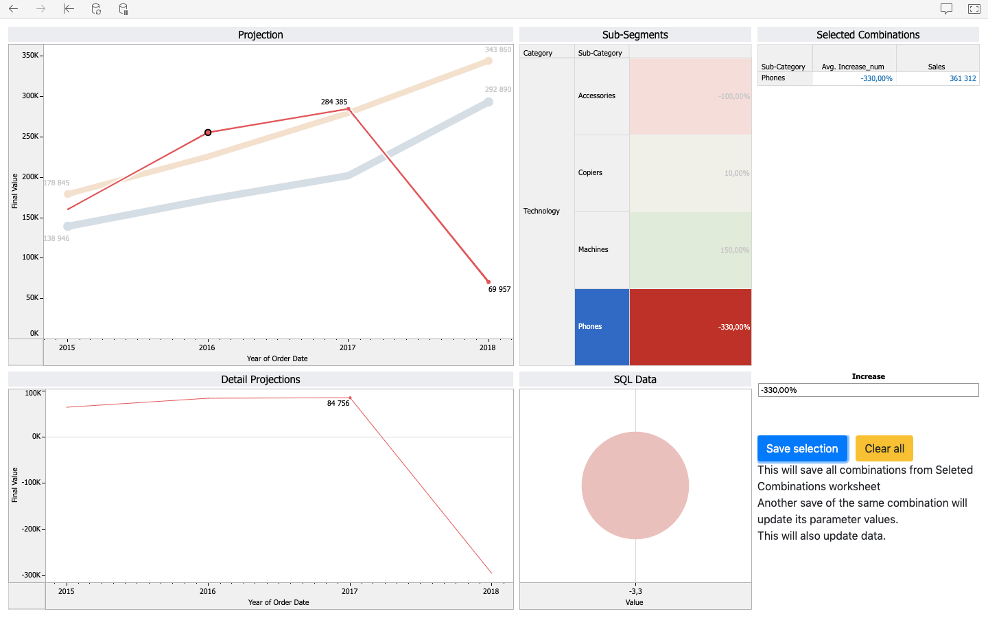 What-if Analysis Tableau Extension