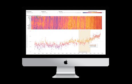 Tableau Desktop Software Training Heatmap Dashboard