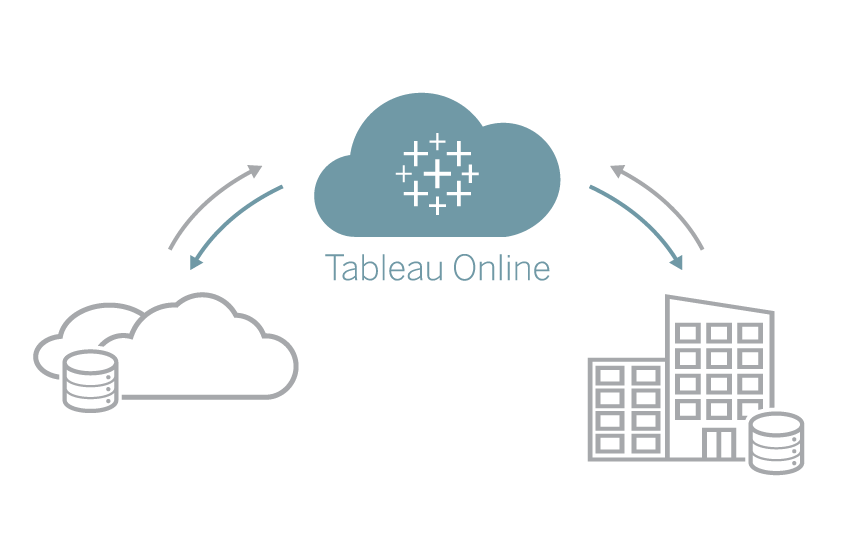 Tableau Software Online Training Graphic