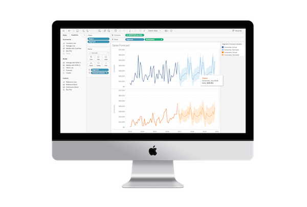 Tableau Software Laptop Forcecasting Dashboard