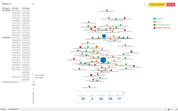 Billigence Network Analysis Extension